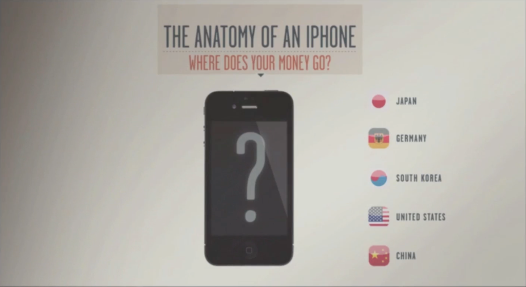 Anatomy of an iPhone - Where does your money go?