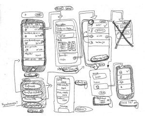 Paper prototype for User Interface design (http://sixrevisions.com)